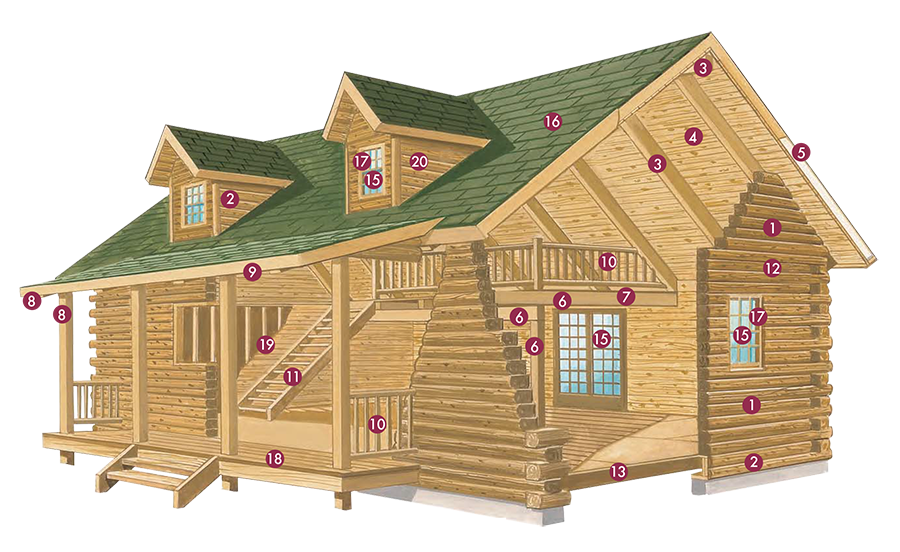 Log Home Packages Log Homes And Log Cabins